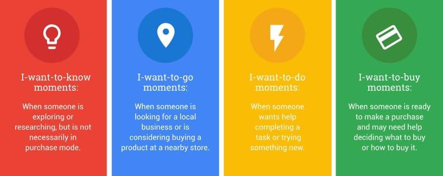 Micromomenti Google